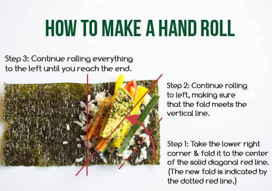 how to fold a hand roll | healthynibblesandbits.com