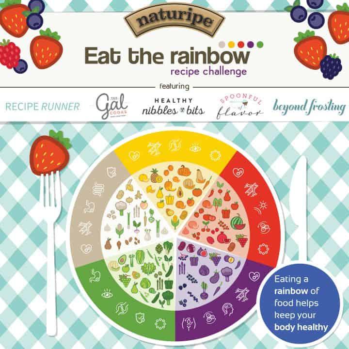 Naturipe #EatTheRainbow Challenge