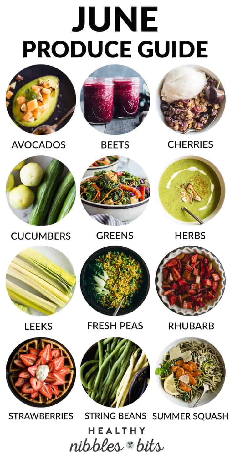 June Produce Guide - click through for recipes ideas using these ingredients! by @healthynibs.