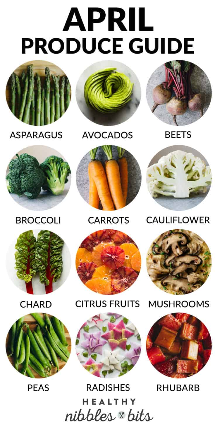 April Produce Guide - what's in season + recipe ideas